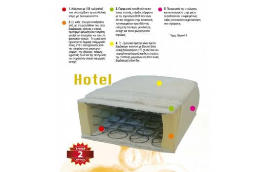 Ferrero Hotel Στρώμα Μονό